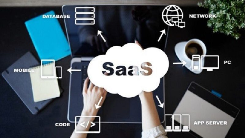5 Reasons Why SaaS Is Great For Your Business