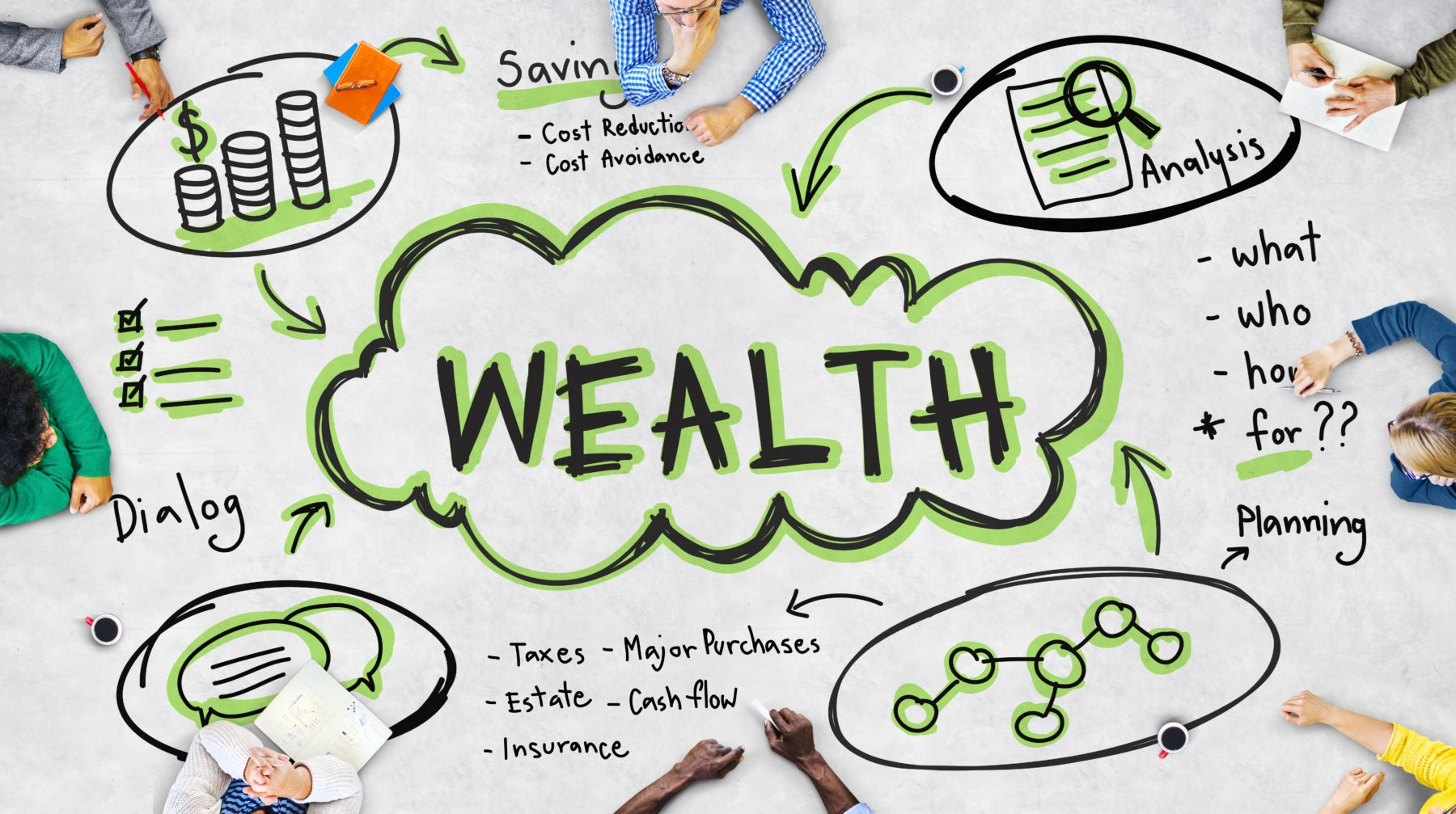 What Do Wealth Management Firms Do?