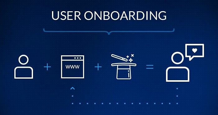 User Onboarding Definitions and Professional Tips