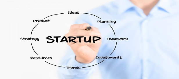 Startup Your Business Right