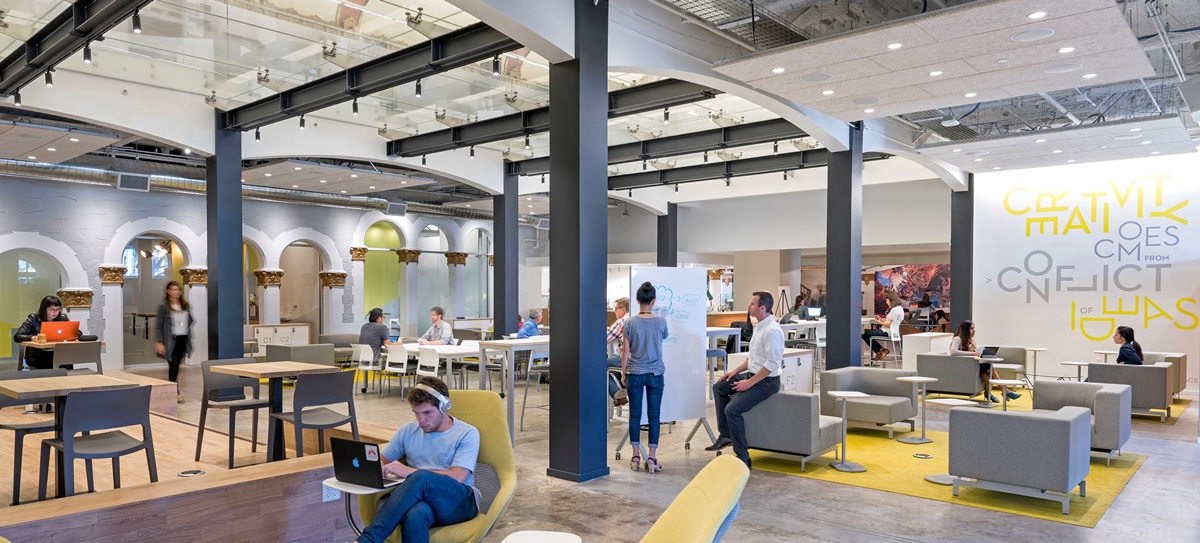 Which are the different types of coworking space?