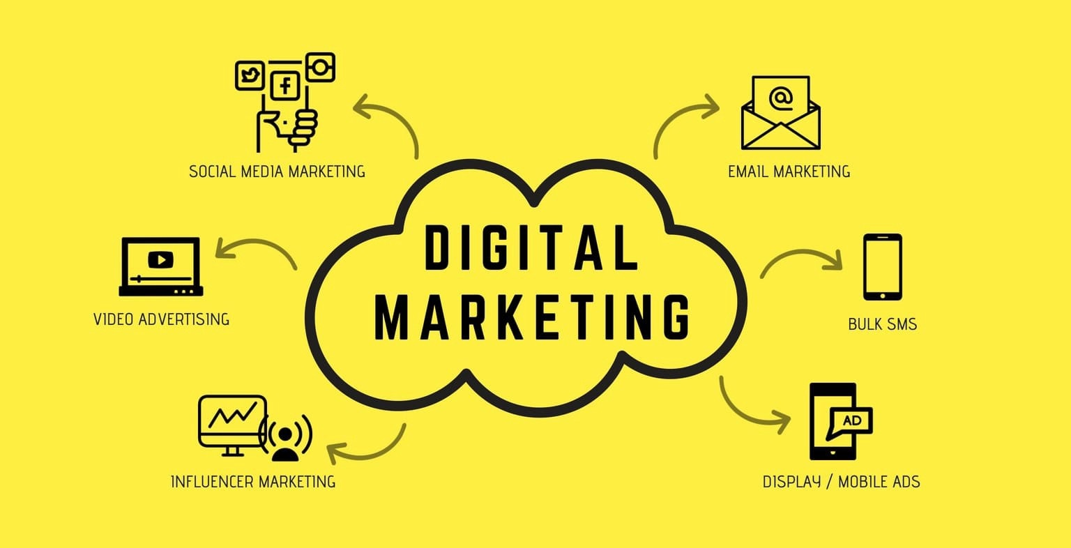 Social Marketing Tools and how they can help businesses with their Digital Marketing efforts